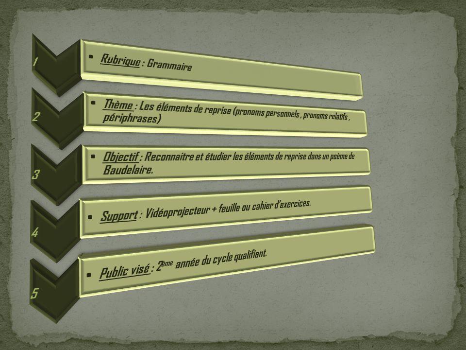 Support : Vidéoprojecteur + feuille ou cahier d'exercices.