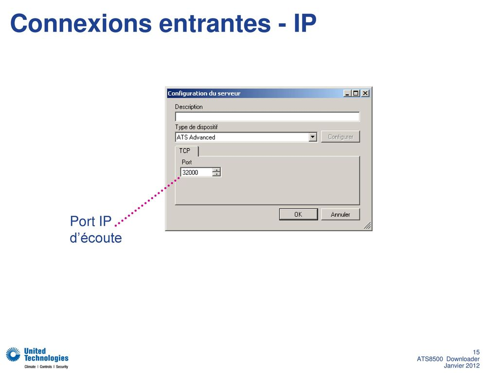 Connexions entrantes - IP