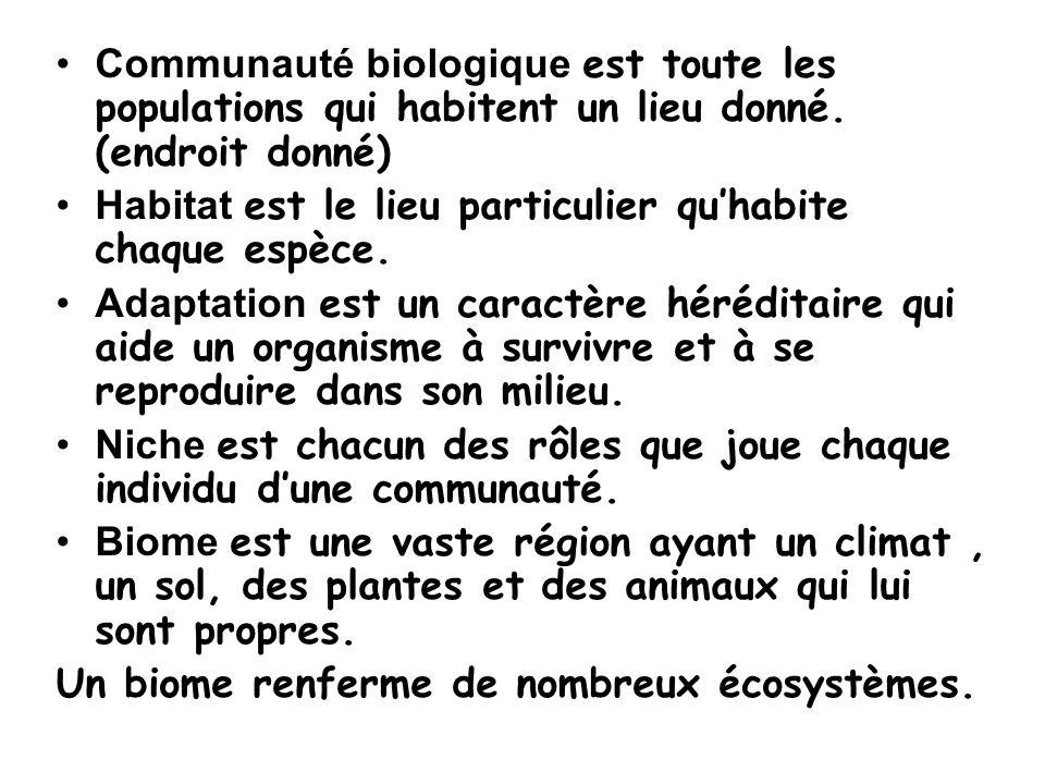 Communauté biologique est toute les populations qui habitent un lieu donné. (endroit donné)