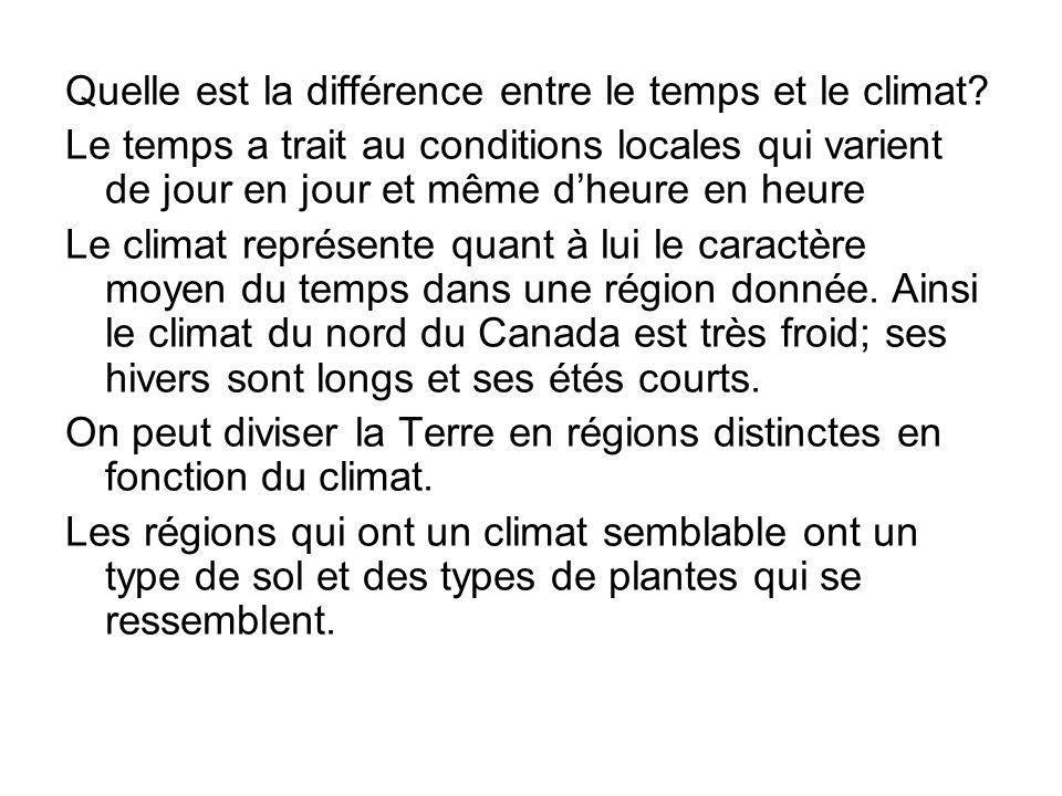 Quelle est la différence entre le temps et le climat