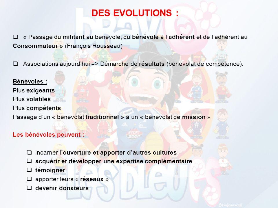 DES EVOLUTIONS : « Passage du militant au bénévole, du bénévole à l'adhérent et de l'adhérent au. Consommateur » (François Rousseau)