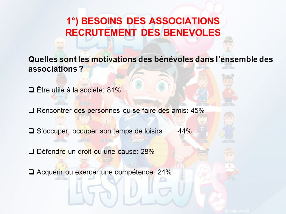 1°) BESOINS DES ASSOCIATIONS RECRUTEMENT DES BENEVOLES