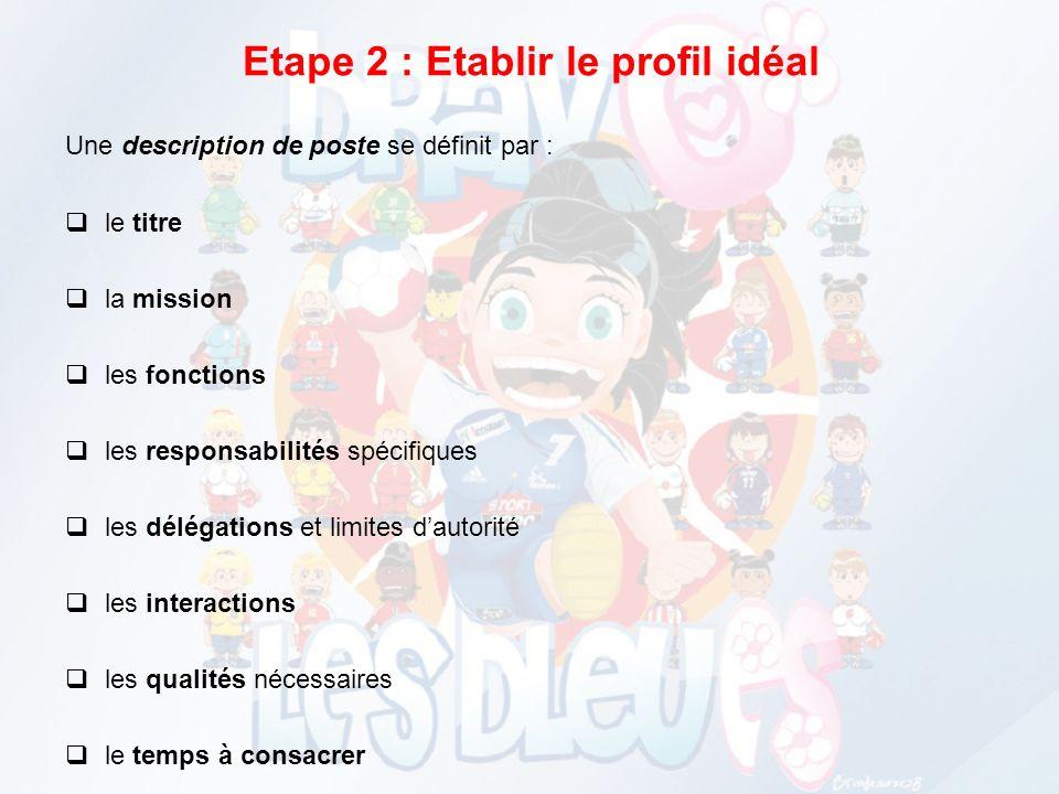 Etape 2 : Etablir le profil idéal