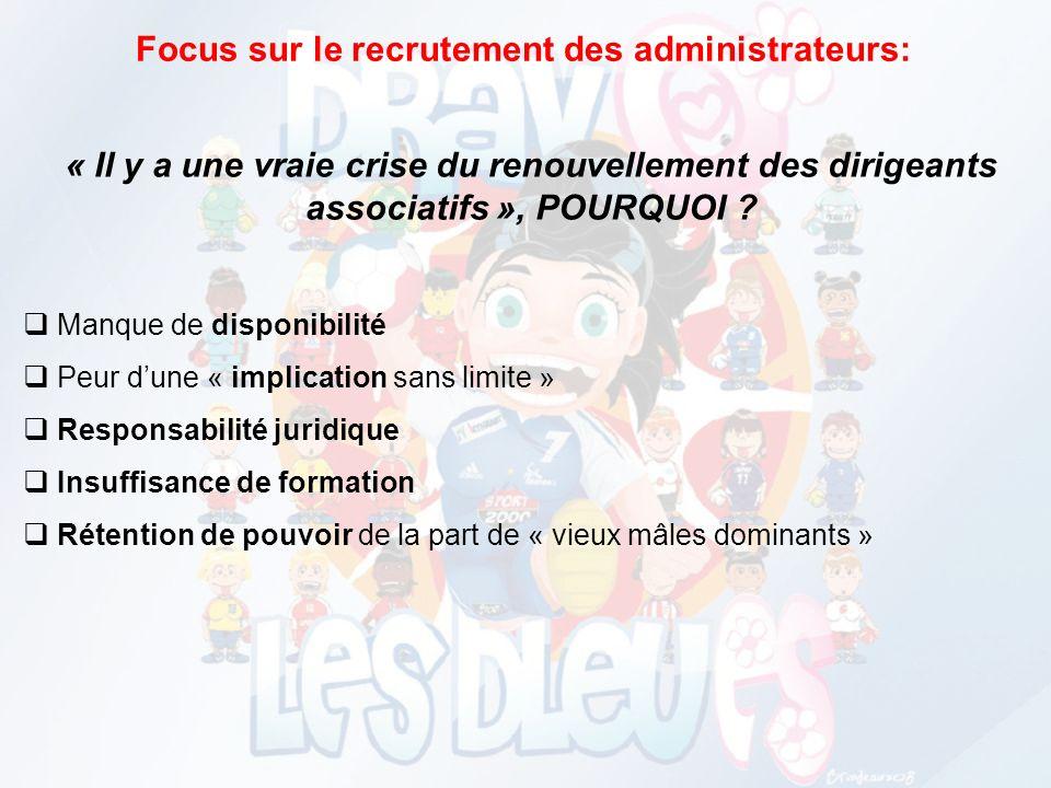 Focus sur le recrutement des administrateurs: