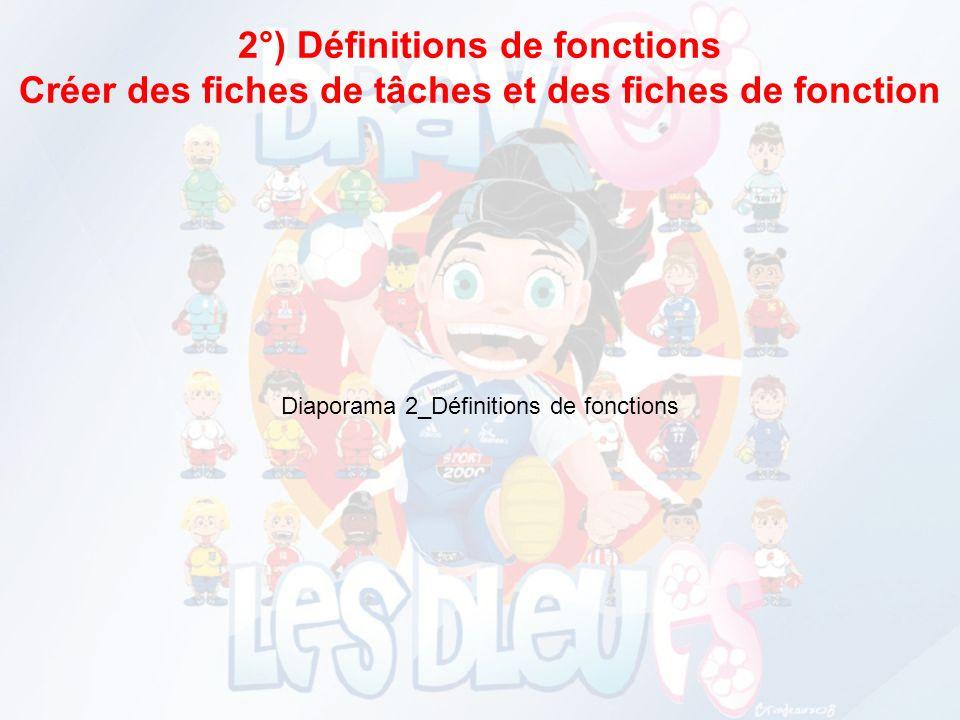 Diaporama 2_Définitions de fonctions
