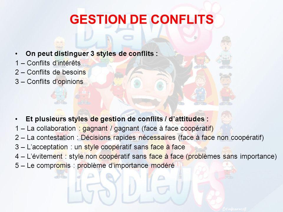 GESTION DE CONFLITS On peut distinguer 3 styles de conflits :