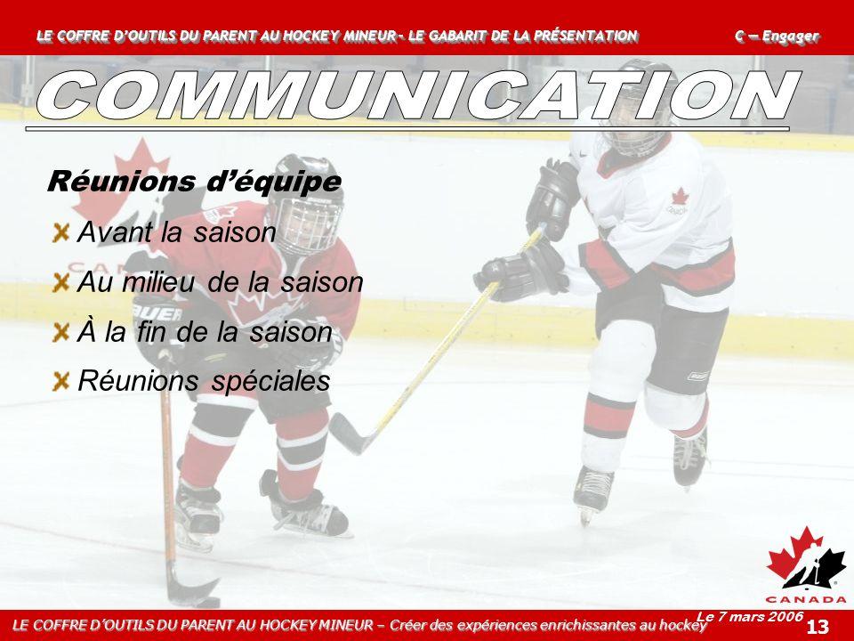 COMMUNICATION Réunions d'équipe Avant la saison Au milieu de la saison