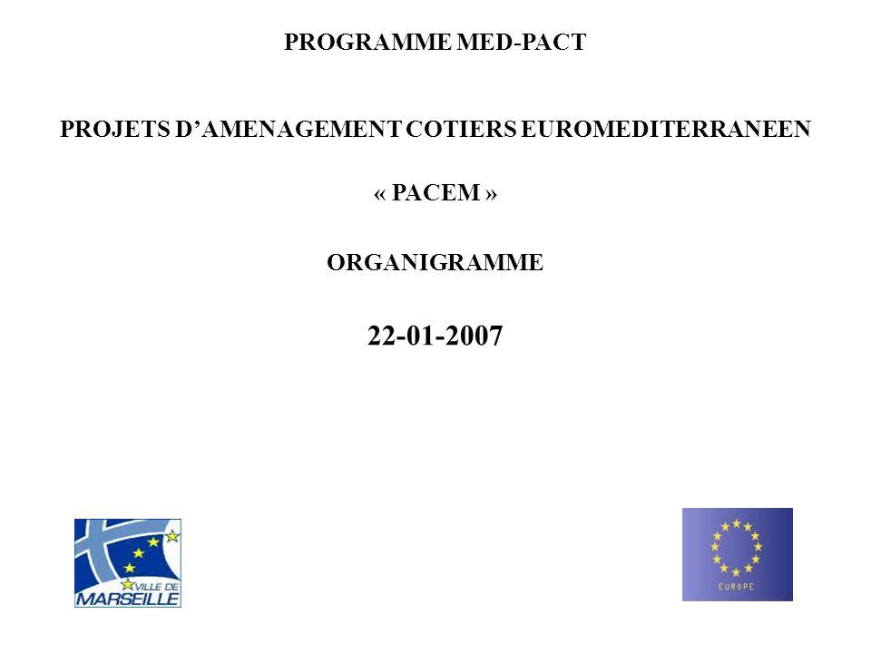 PROJETS D'AMENAGEMENT COTIERS EUROMEDITERRANEEN