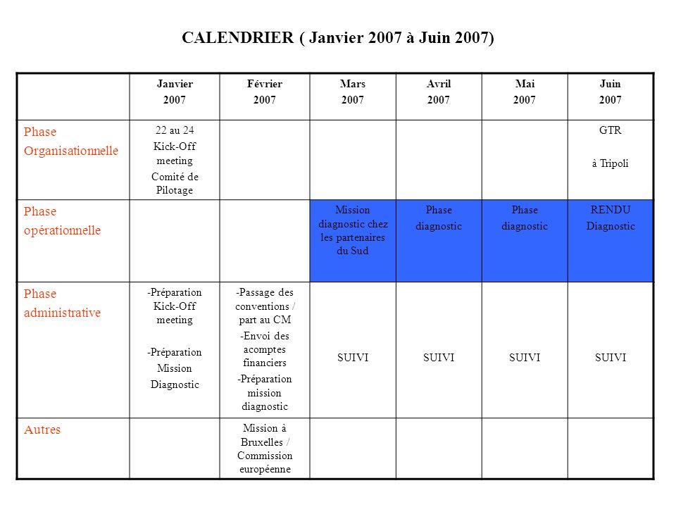 CALENDRIER ( Janvier 2007 à Juin 2007)