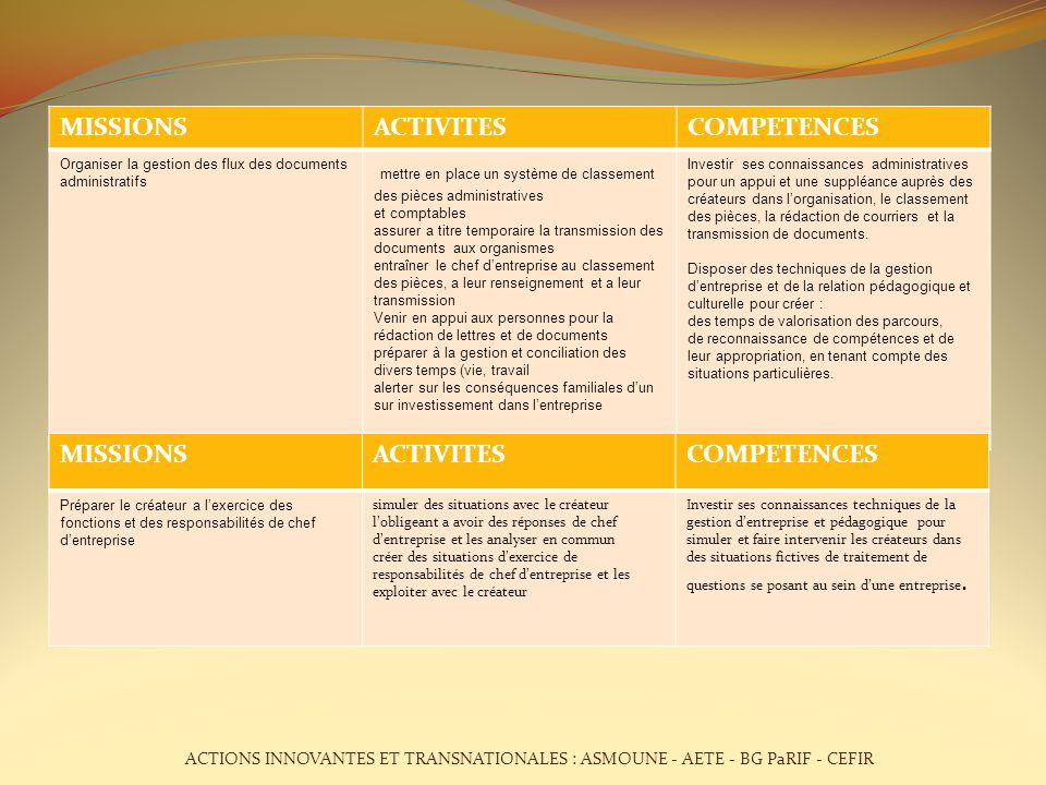 mettre en place un système de classement des pièces administratives