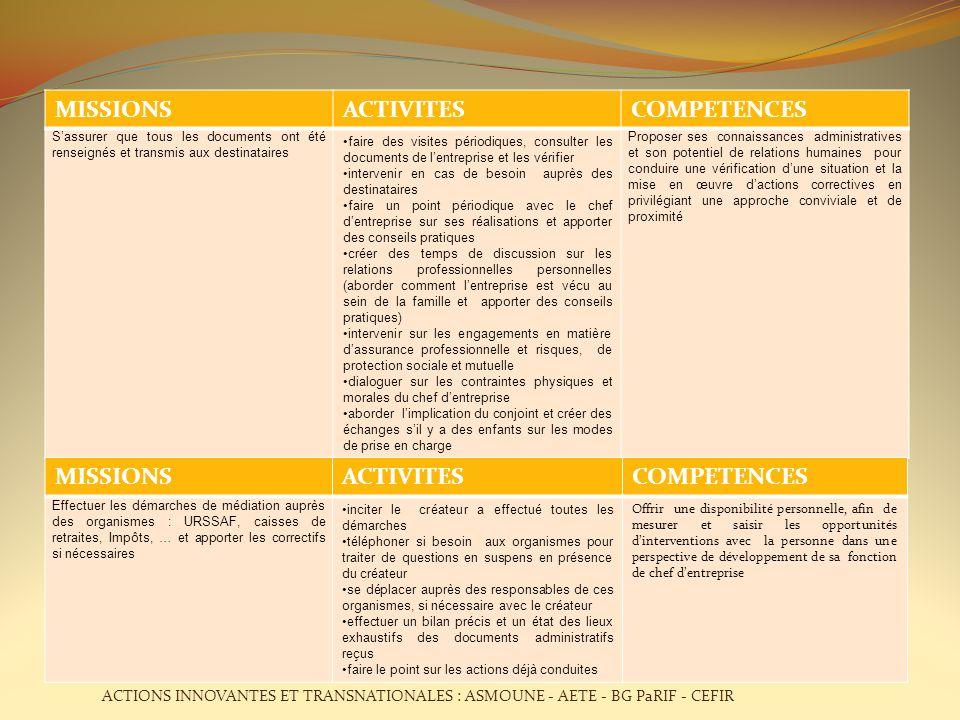 MISSIONS ACTIVITES COMPETENCES MISSIONS ACTIVITES COMPETENCES