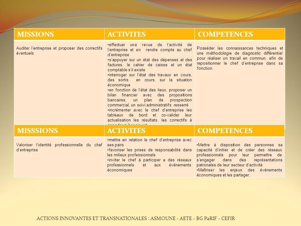 MISSIONS ACTIVITES COMPETENCES MISSSIONS ACTIVITES COMPETENCES