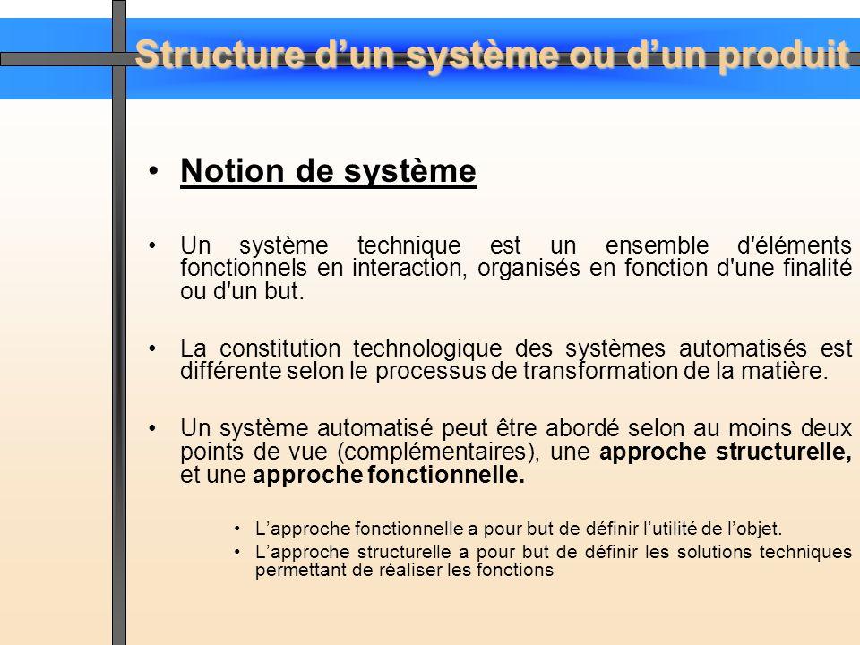 Notion de système Un système technique est un ensemble d éléments fonctionnels en interaction, organisés en fonction d une finalité ou d un but.