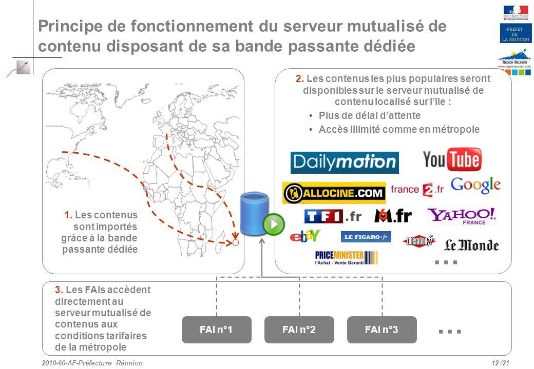Principe de fonctionnement du serveur mutualisé de contenu disposant de sa bande passante dédiée