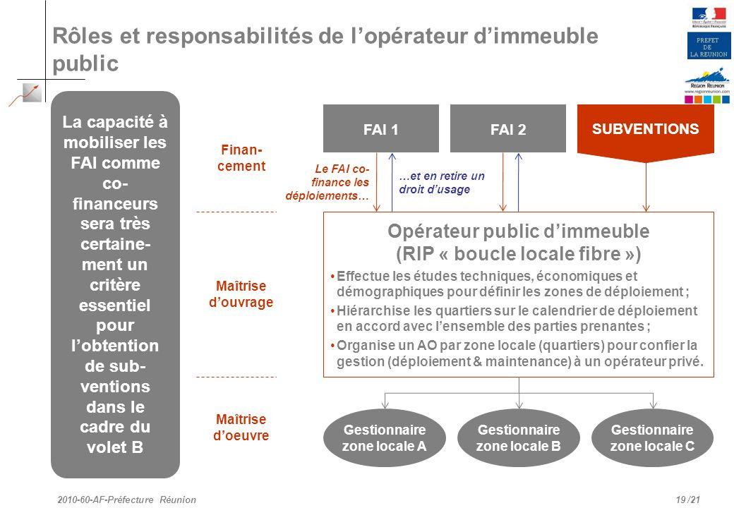 Rôles et responsabilités de l'opérateur d'immeuble public