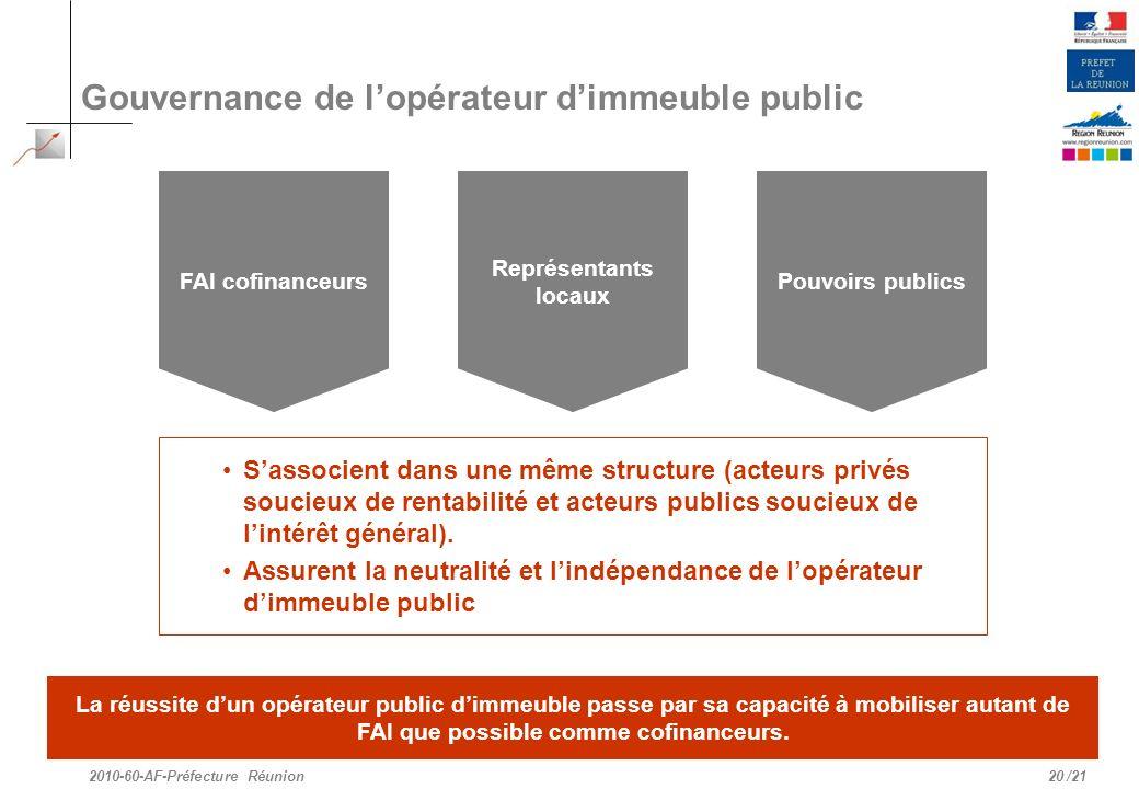 Gouvernance de l'opérateur d'immeuble public