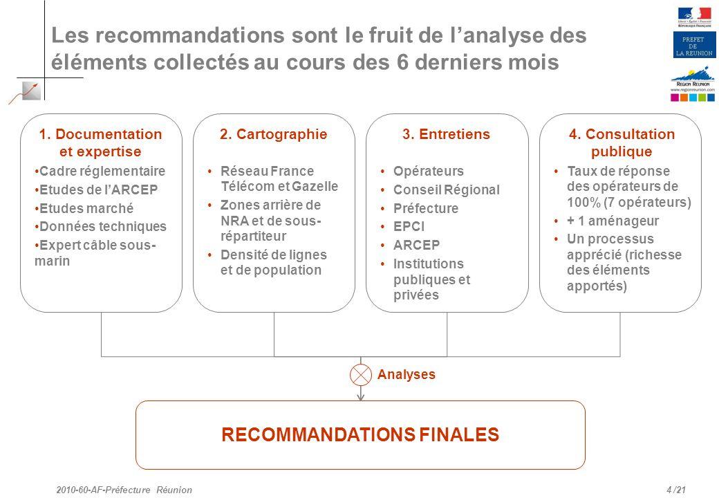 1. Documentation et expertise 4. Consultation publique
