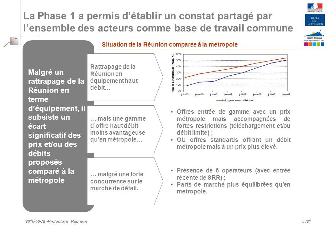 La Phase 1 a permis d'établir un constat partagé par l'ensemble des acteurs comme base de travail commune