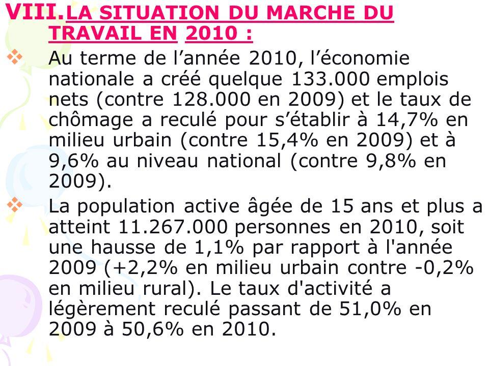 LA SITUATION DU MARCHE DU TRAVAIL EN 2010 :