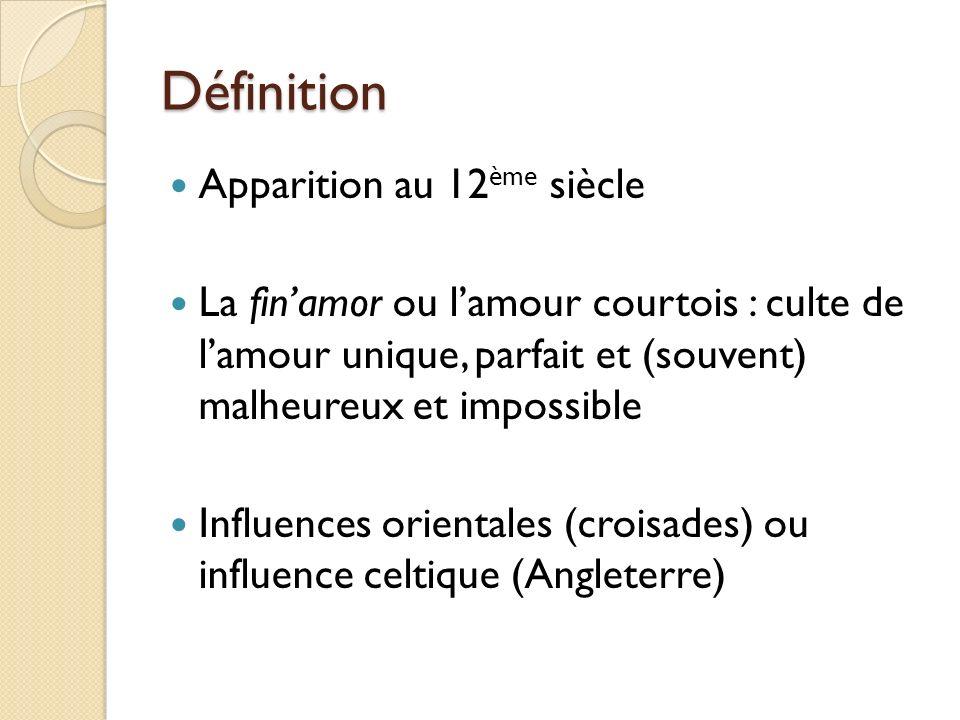 Définition Apparition au 12ème siècle