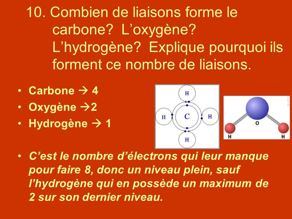 10. Combien de liaisons forme le carbone. L'oxygène. L'hydrogène