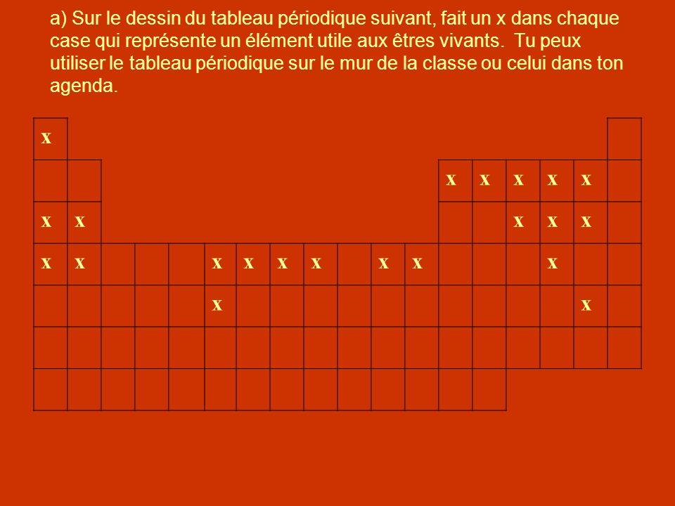a) Sur le dessin du tableau périodique suivant, fait un x dans chaque case qui représente un élément utile aux êtres vivants. Tu peux utiliser le tableau périodique sur le mur de la classe ou celui dans ton agenda.