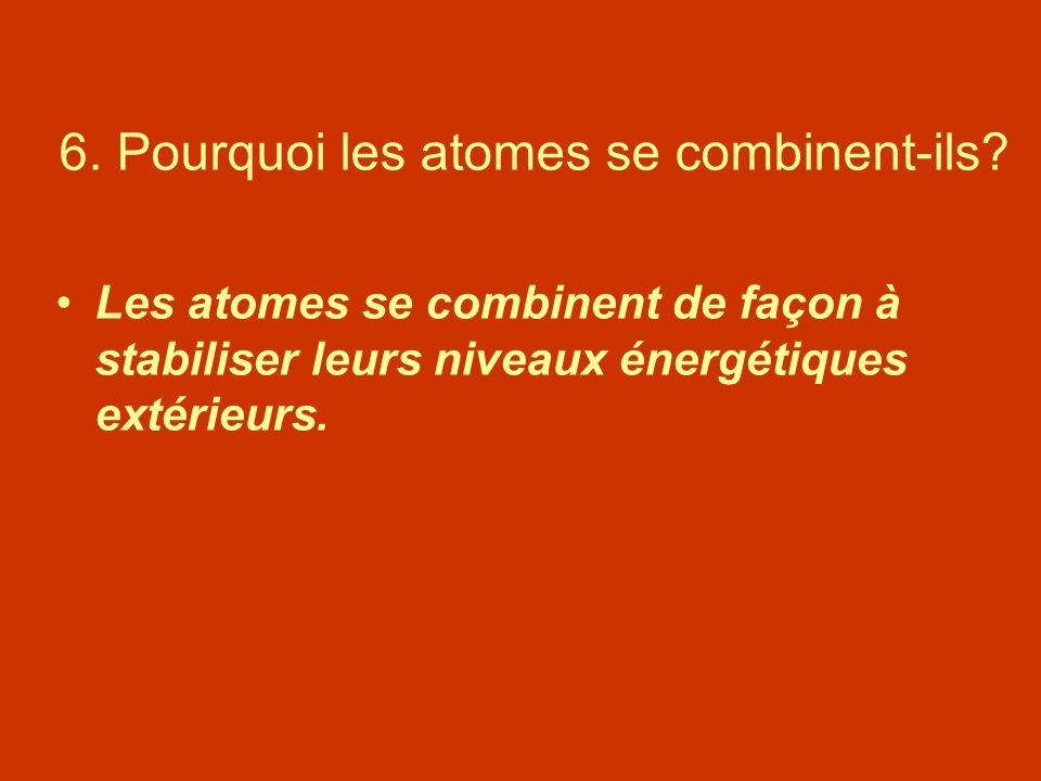 6. Pourquoi les atomes se combinent-ils