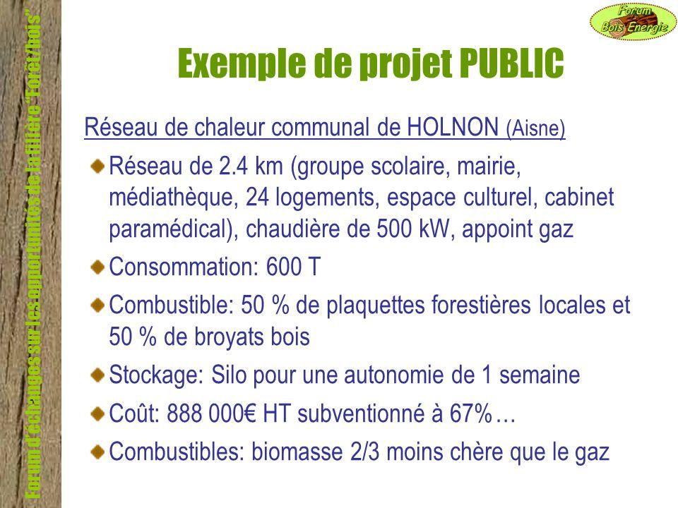 Exemple de projet PUBLIC