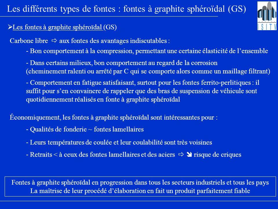 Les différents types de fontes : fontes à graphite sphéroïdal (GS)