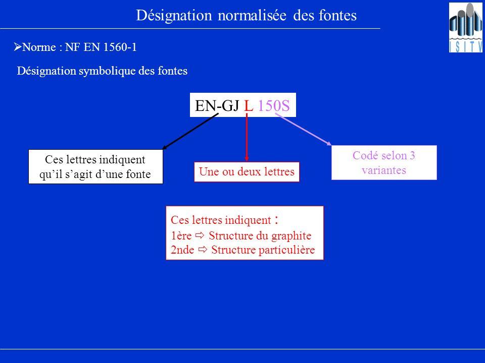 Désignation normalisée des fontes