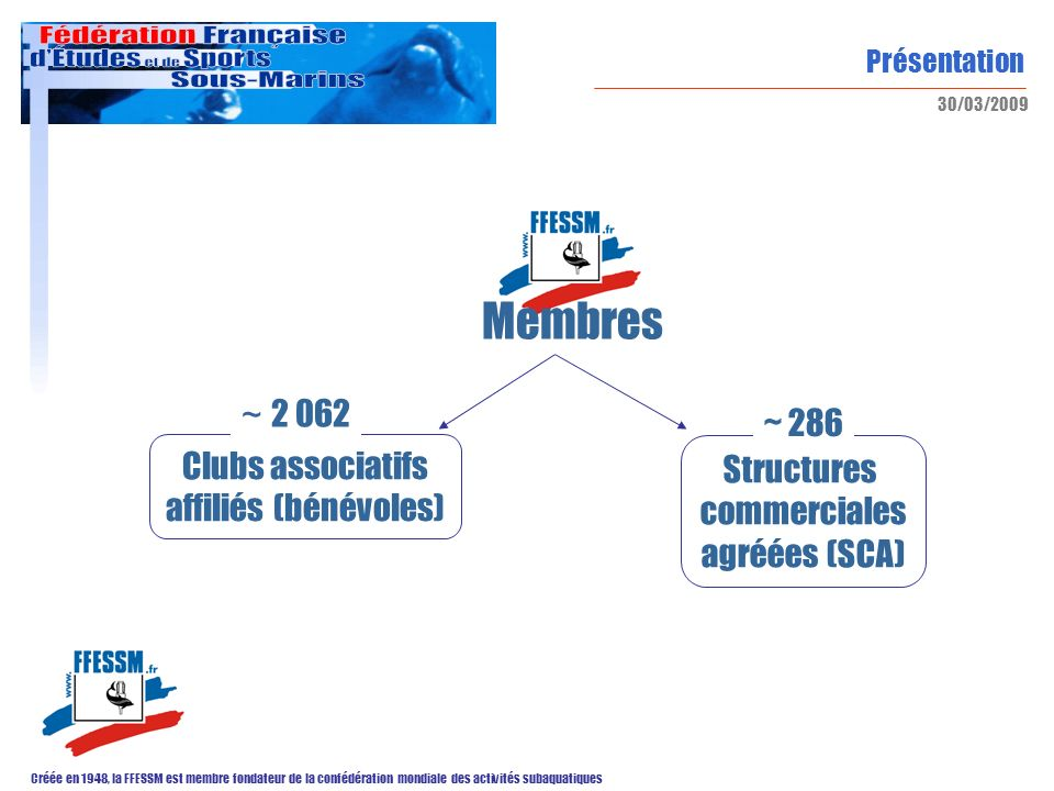 Membres ~ 2 062 ~ 286 Clubs associatifs Structures