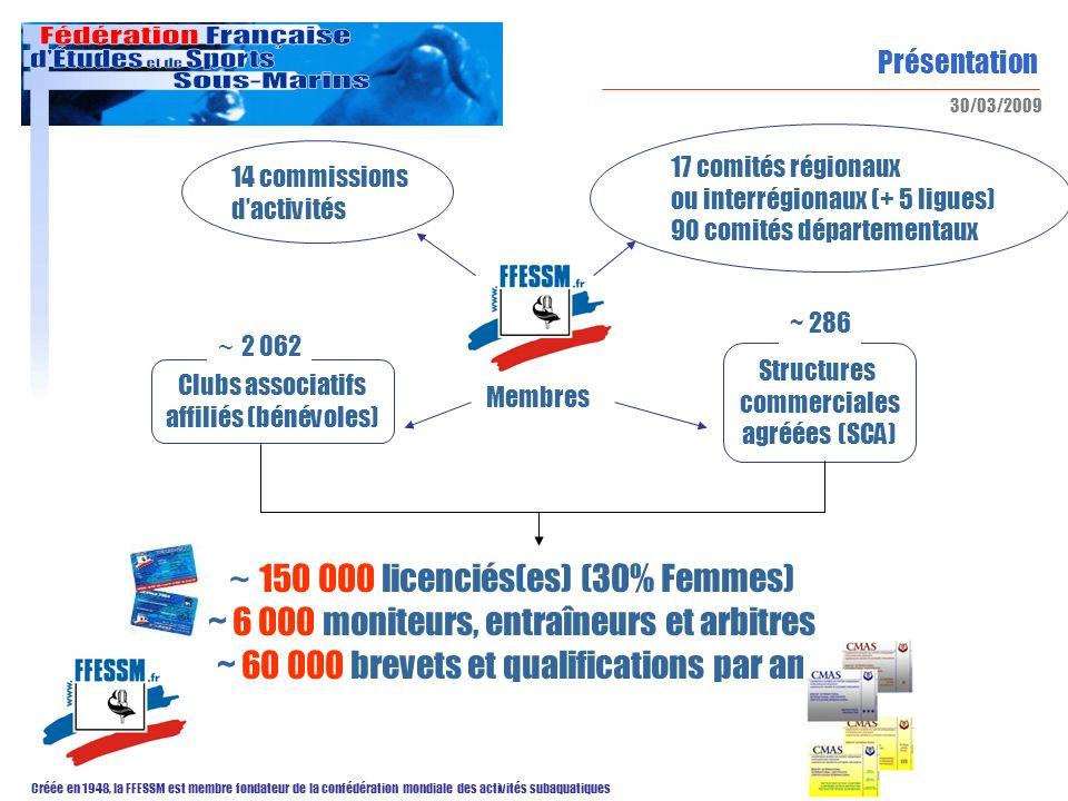 ~ 150 000 licenciés(es) (30% Femmes)
