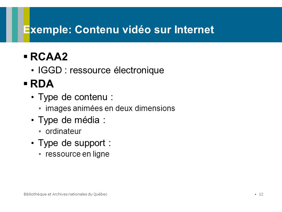 Exemple: Contenu vidéo sur Internet