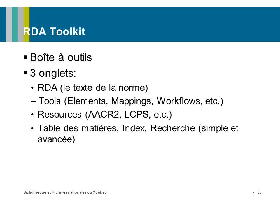 RDA Toolkit Boîte à outils 3 onglets: RDA (le texte de la norme)