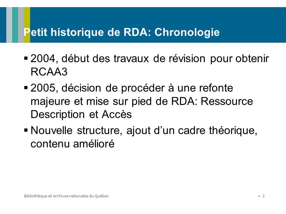 Petit historique de RDA: Chronologie