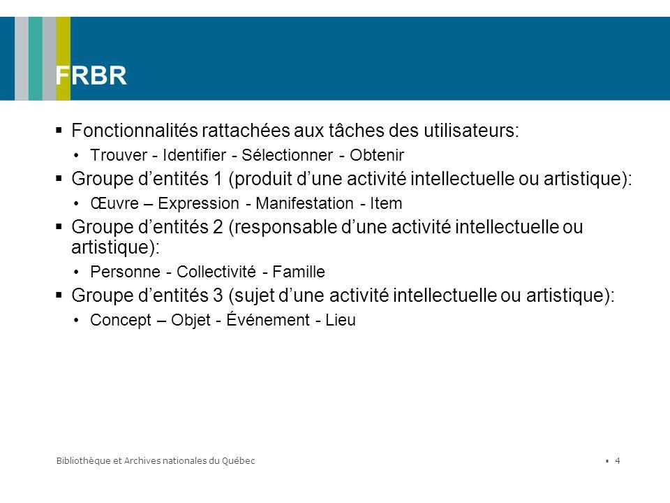 FRBR Fonctionnalités rattachées aux tâches des utilisateurs: