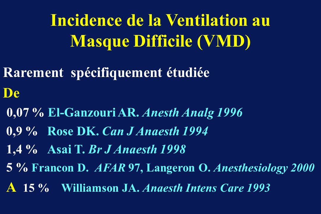 Incidence de la Ventilation au Masque Difficile (VMD)