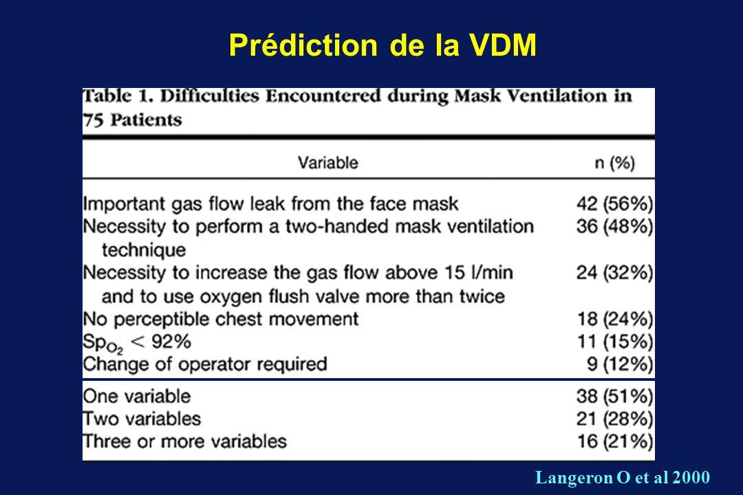 Prédiction de la VDM Langeron O et al 2000