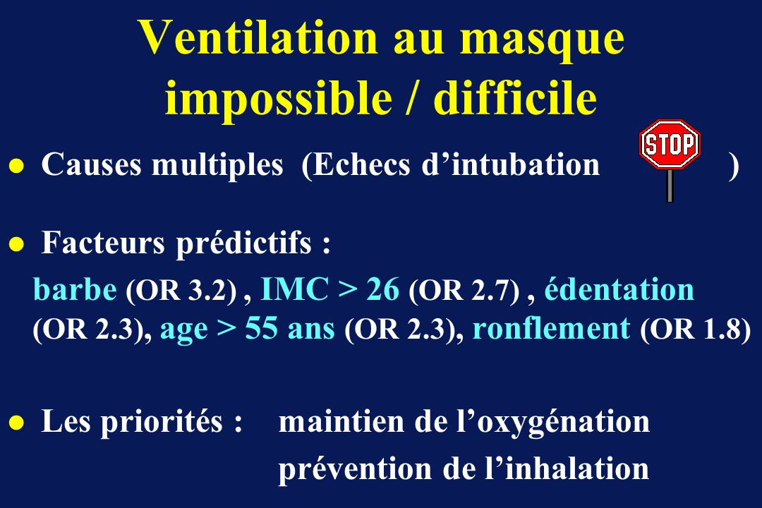 Ventilation au masque impossible / difficile