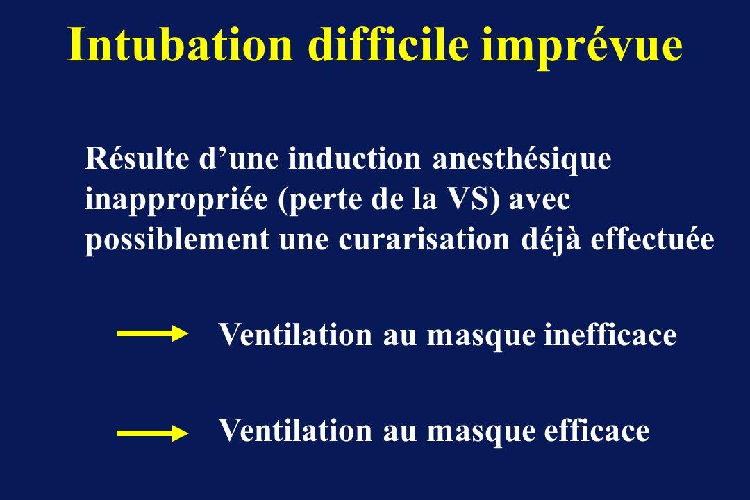 Intubation difficile imprévue