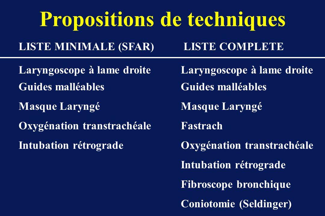Propositions de techniques