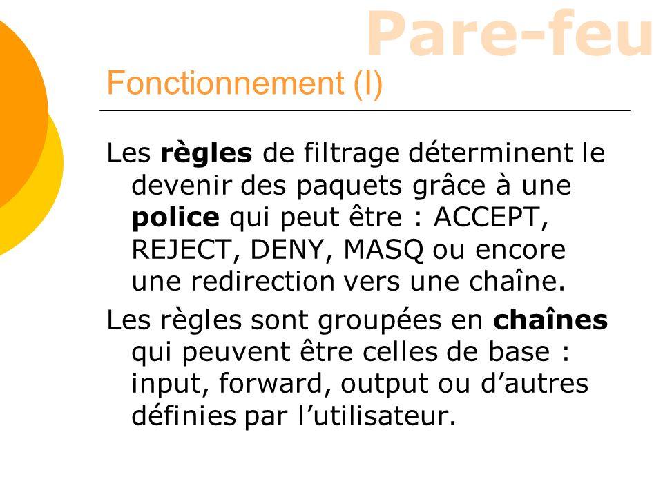 Fonctionnement (I)