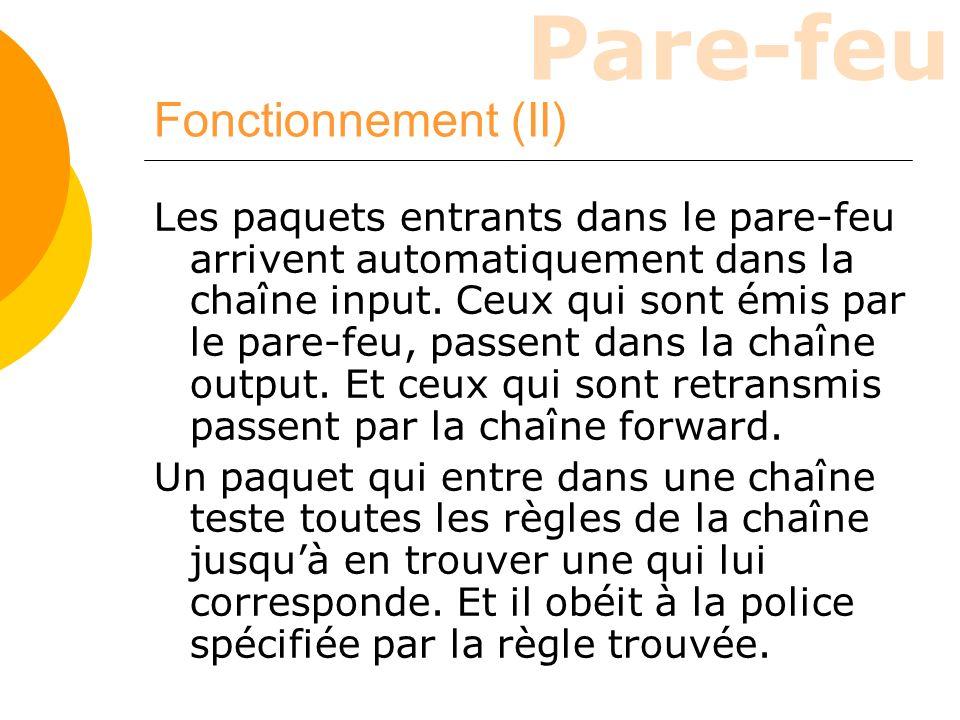 Fonctionnement (II)