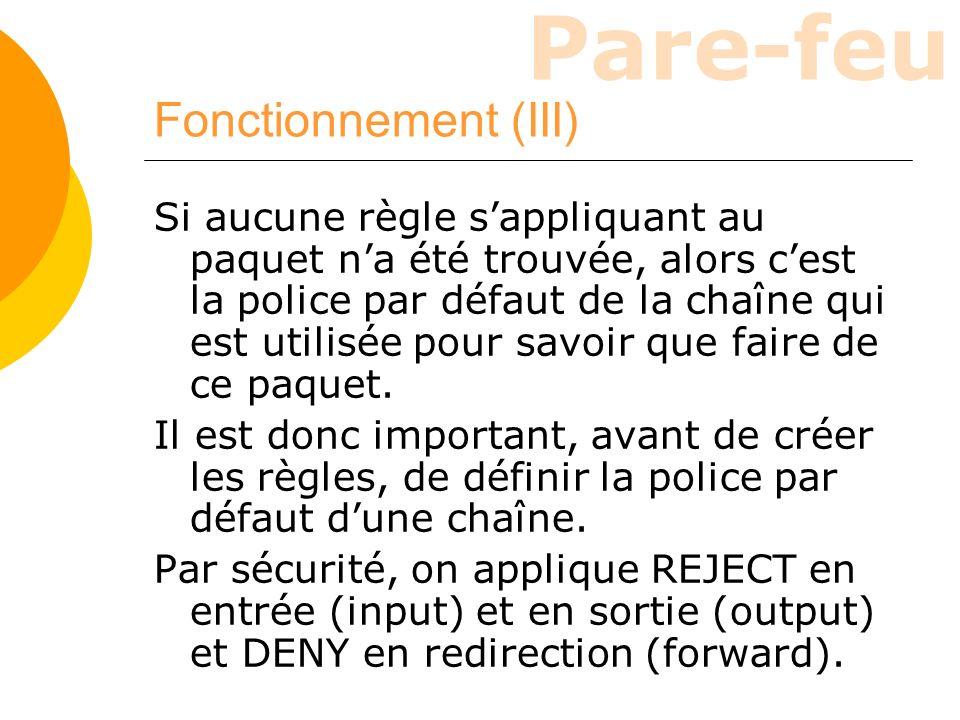 Fonctionnement (III)