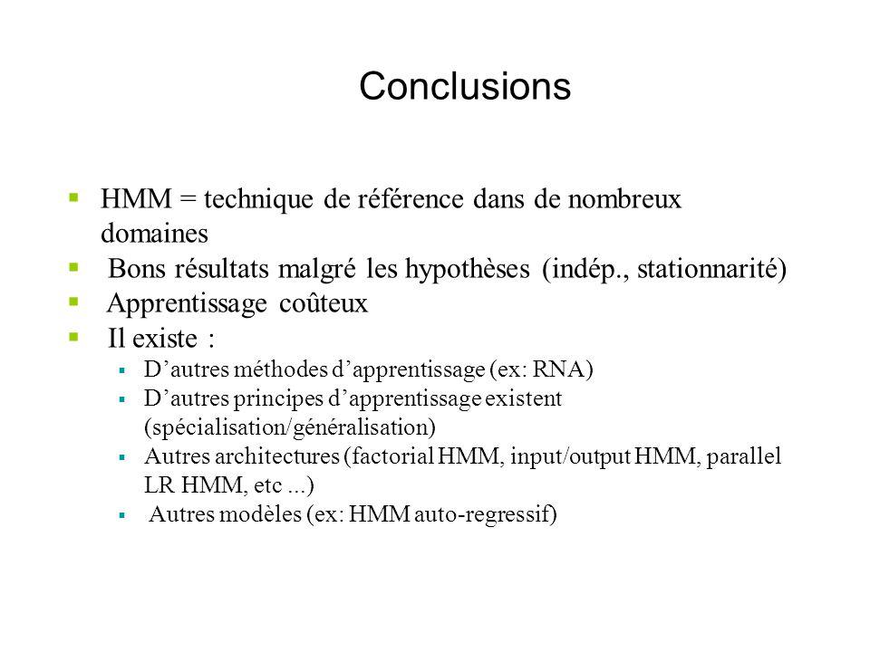 Conclusions HMM = technique de référence dans de nombreux domaines
