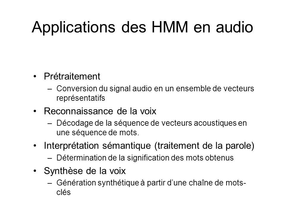 Applications des HMM en audio
