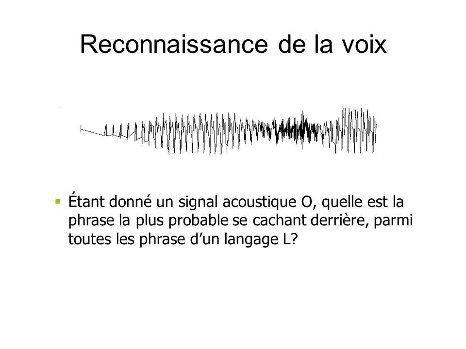 Reconnaissance de la voix