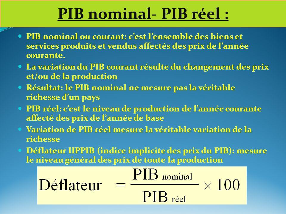 PIB nominal- PIB réel : PIB nominal ou courant: c'est l'ensemble des biens et services produits et vendus affectés des prix de l'année courante.