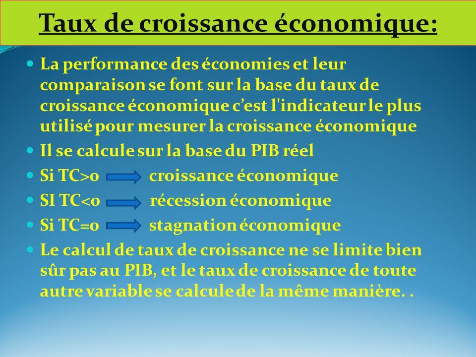 Taux de croissance économique: