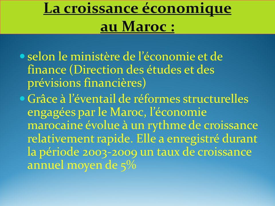 La croissance économique